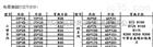 45系列工程电缆尼龙拖链多少钱