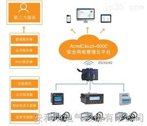 acrelcloud-6000智慧用电安全监控系统
