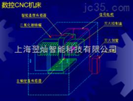 YC-IFP/3超声波清洗机自动探测灭火系统