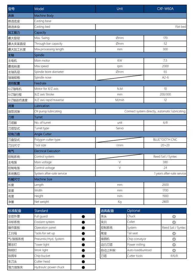 W40-配置表